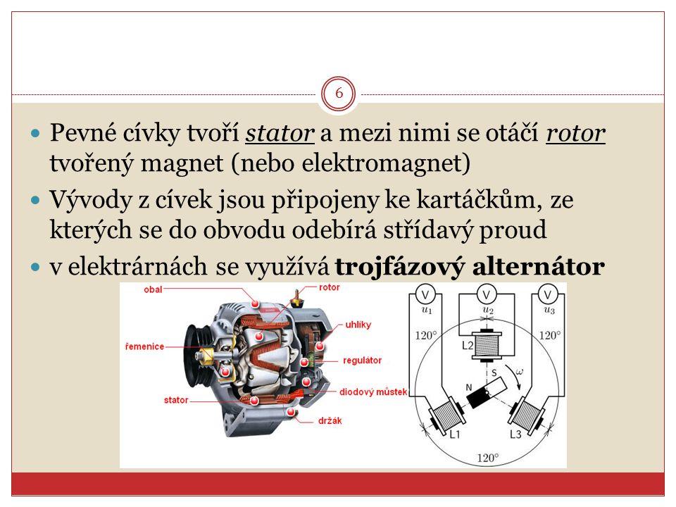 Pevné cívky tvoří stator a mezi nimi se otáčí rotor tvořený magnet (nebo elektromagnet)