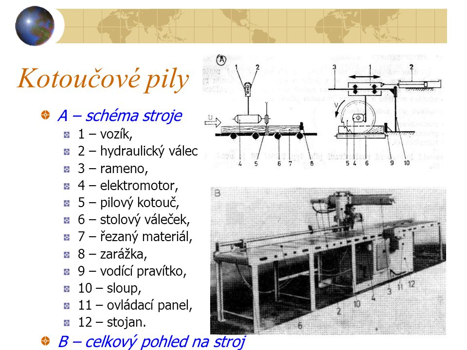 Kotoučové pily A – schéma stroje B – celkový pohled na stroj