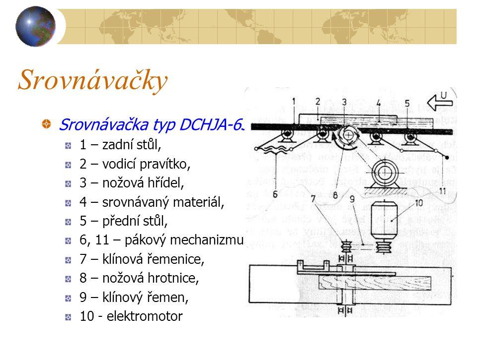 Srovnávačky Srovnávačka typ DCHJA-63 1 – zadní stůl,