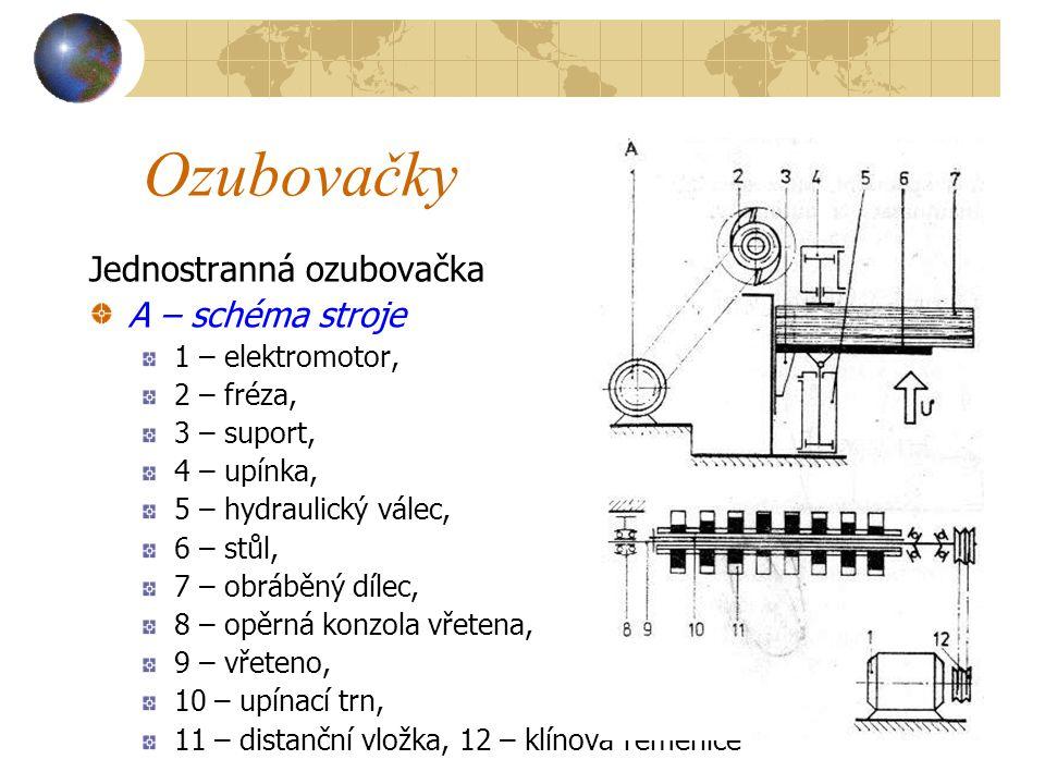 Ozubovačky Jednostranná ozubovačka A – schéma stroje 1 – elektromotor,