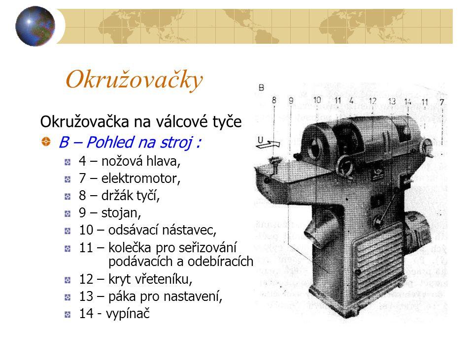 Okružovačky Okružovačka na válcové tyče B – Pohled na stroj :