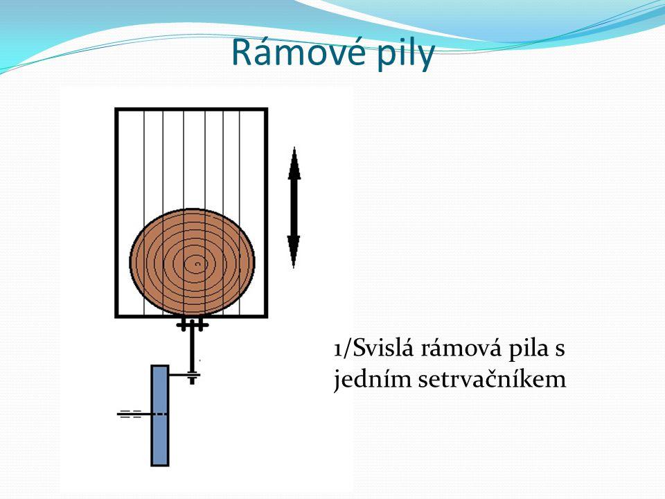 Rámové pily 1/Svislá rámová pila s jedním setrvačníkem