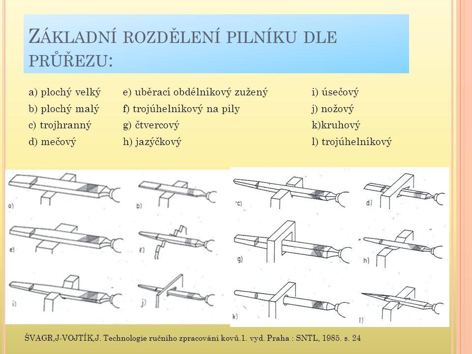 Základní rozdělení pilníku dle průřezu: