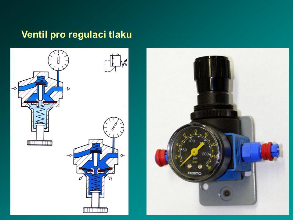 Ventil pro regulaci tlaku