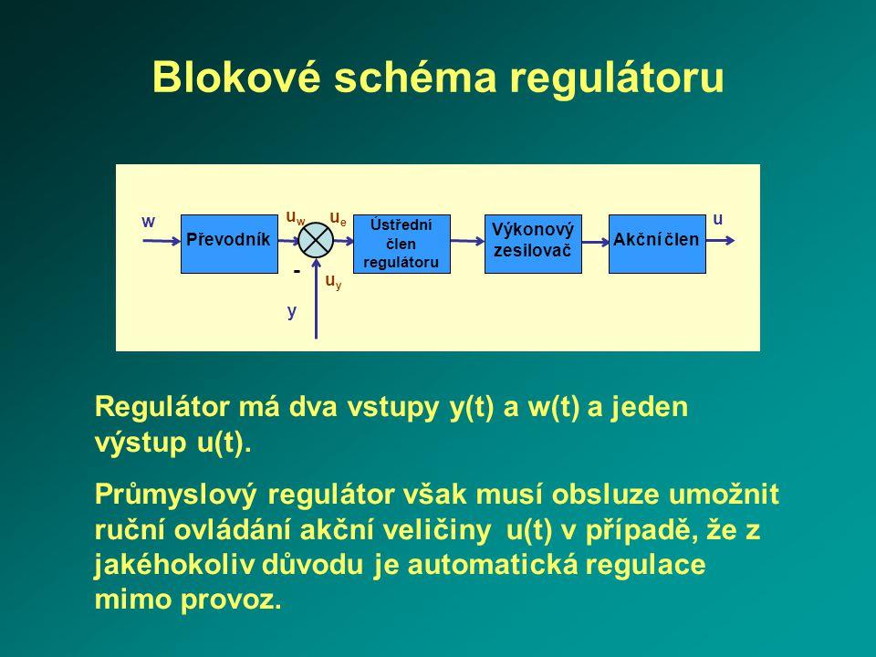 Blokové schéma regulátoru