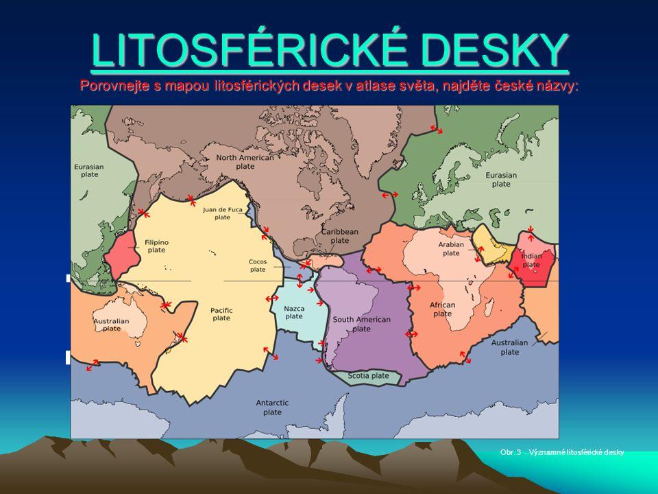 LITOSFÉRICKÉ DESKY Porovnejte s mapou litosférických desek v atlase světa, najděte české názvy: