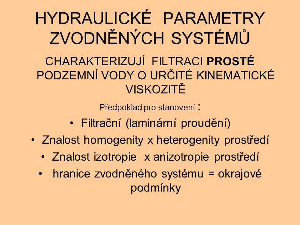 HYDRAULICKÉ PARAMETRY ZVODNĚNÝCH SYSTÉMŮ