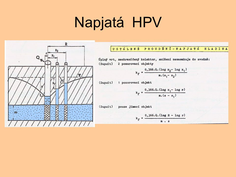 Napjatá HPV