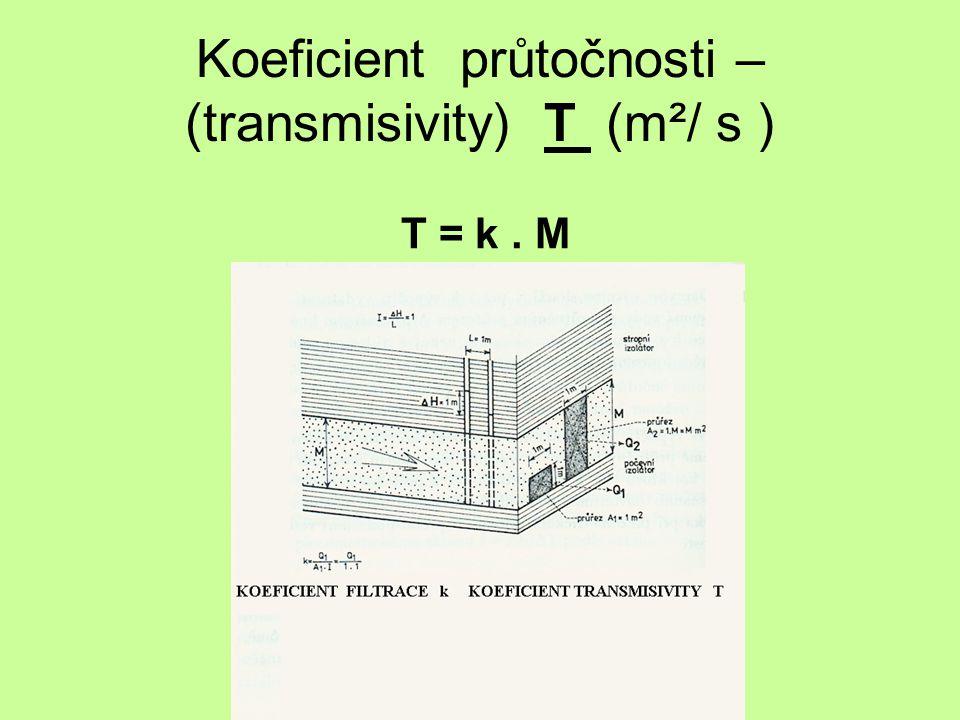 Koeficient průtočnosti – (transmisivity) T (m²/ s )