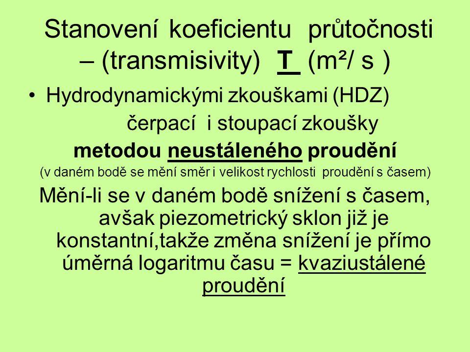 Stanovení koeficientu průtočnosti – (transmisivity) T (m²/ s )