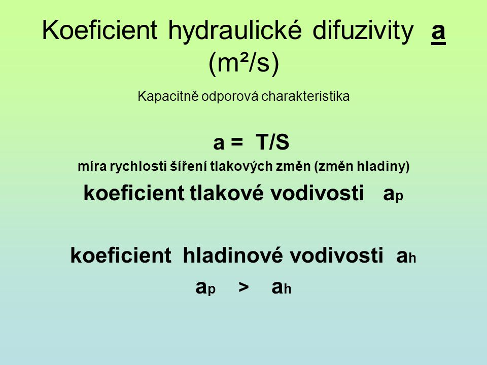 Koeficient hydraulické difuzivity a (m²/s)