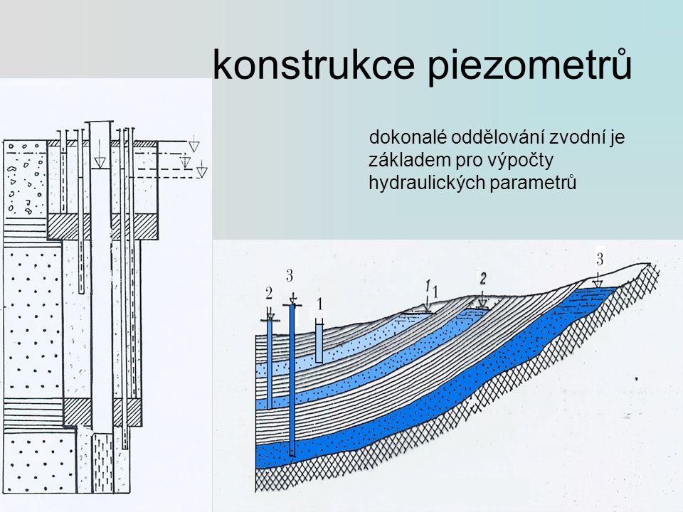 konstrukce piezometrů