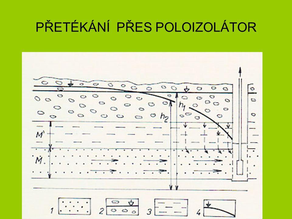 PŘETÉKÁNÍ PŘES POLOIZOLÁTOR