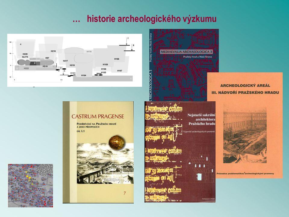 … historie archeologického výzkumu