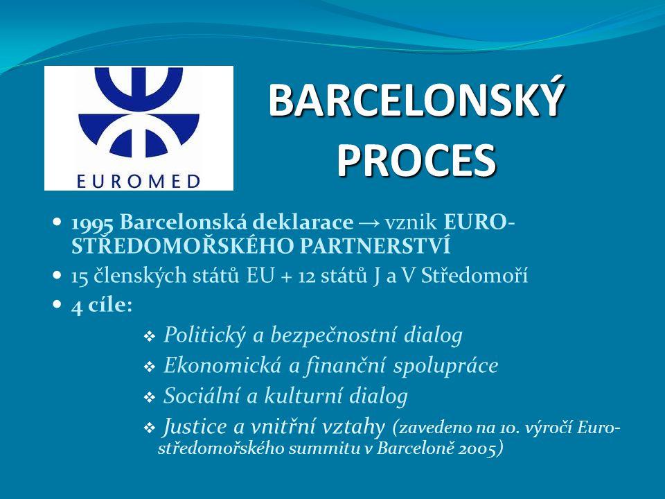 BARCELONSKÝ PROCES Politický a bezpečnostní dialog