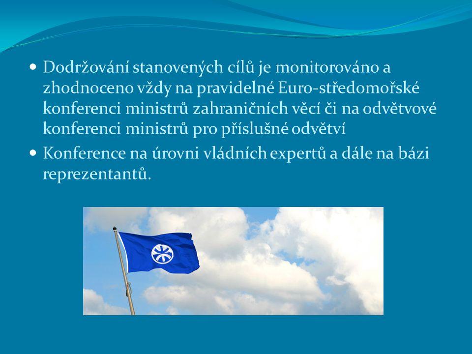 Dodržování stanovených cílů je monitorováno a zhodnoceno vždy na pravidelné Euro-středomořské konferenci ministrů zahraničních věcí či na odvětvové konferenci ministrů pro příslušné odvětví