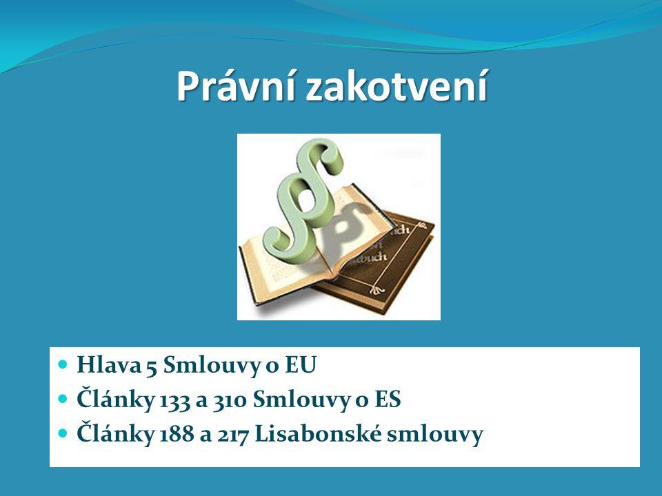 Právní zakotvení Hlava 5 Smlouvy o EU Články 133 a 310 Smlouvy o ES