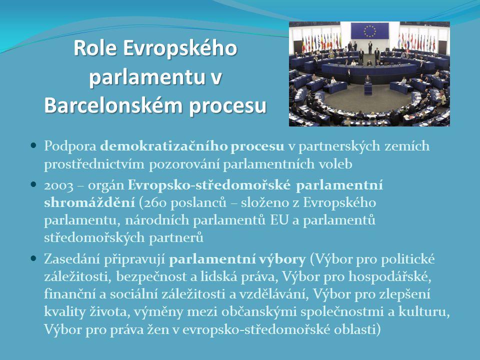 Role Evropského parlamentu v Barcelonském procesu