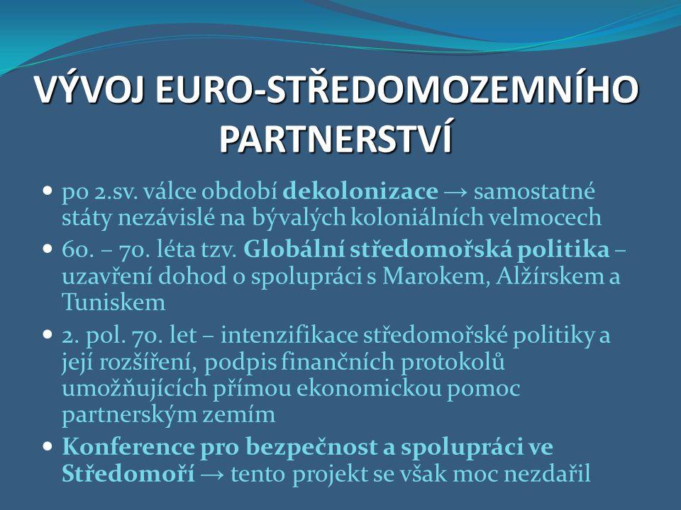 VÝVOJ EURO-STŘEDOMOZEMNÍHO PARTNERSTVÍ