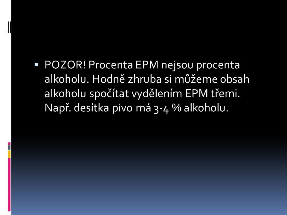 POZOR. Procenta EPM nejsou procenta alkoholu