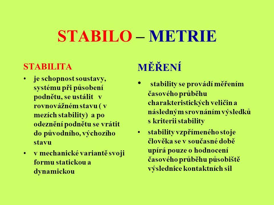 STABILO – METRIE MĚŘENÍ