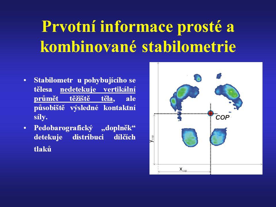 Prvotní informace prosté a kombinované stabilometrie
