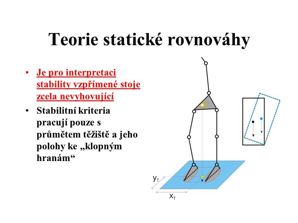Teorie statické rovnováhy