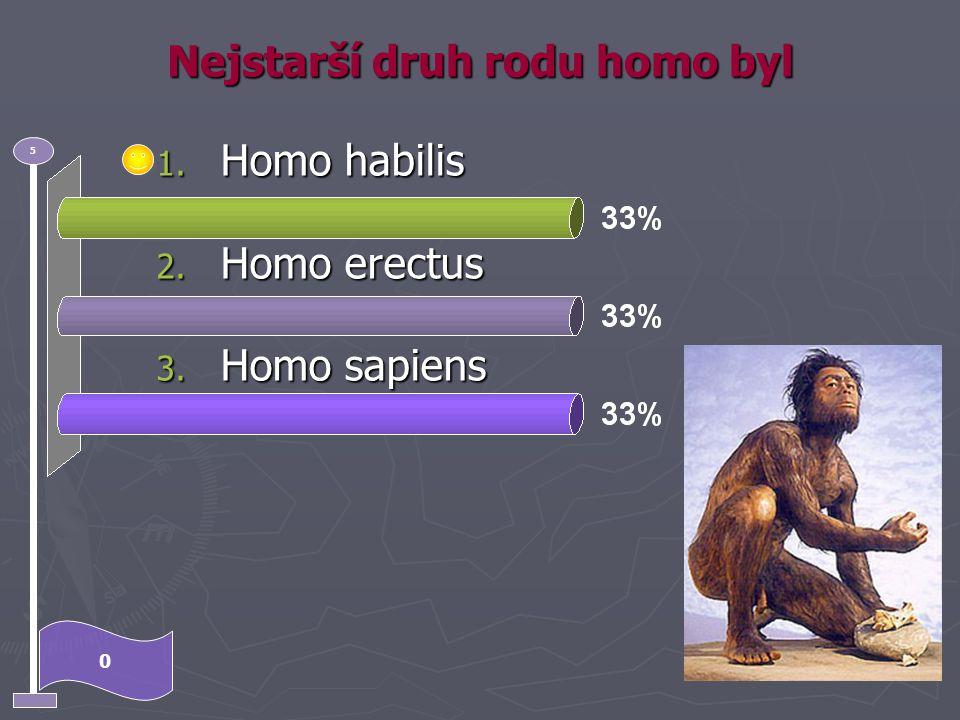 Nejstarší druh rodu homo byl