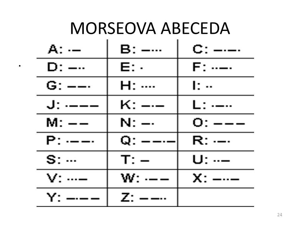 MORSEOVA ABECEDA .