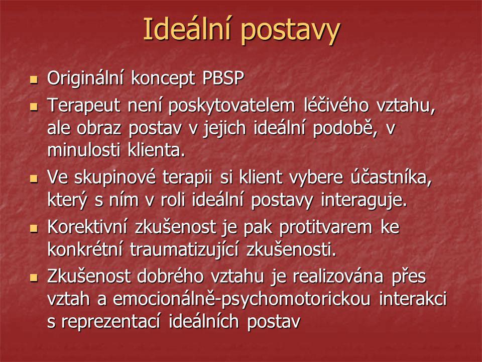 Ideální postavy Originální koncept PBSP