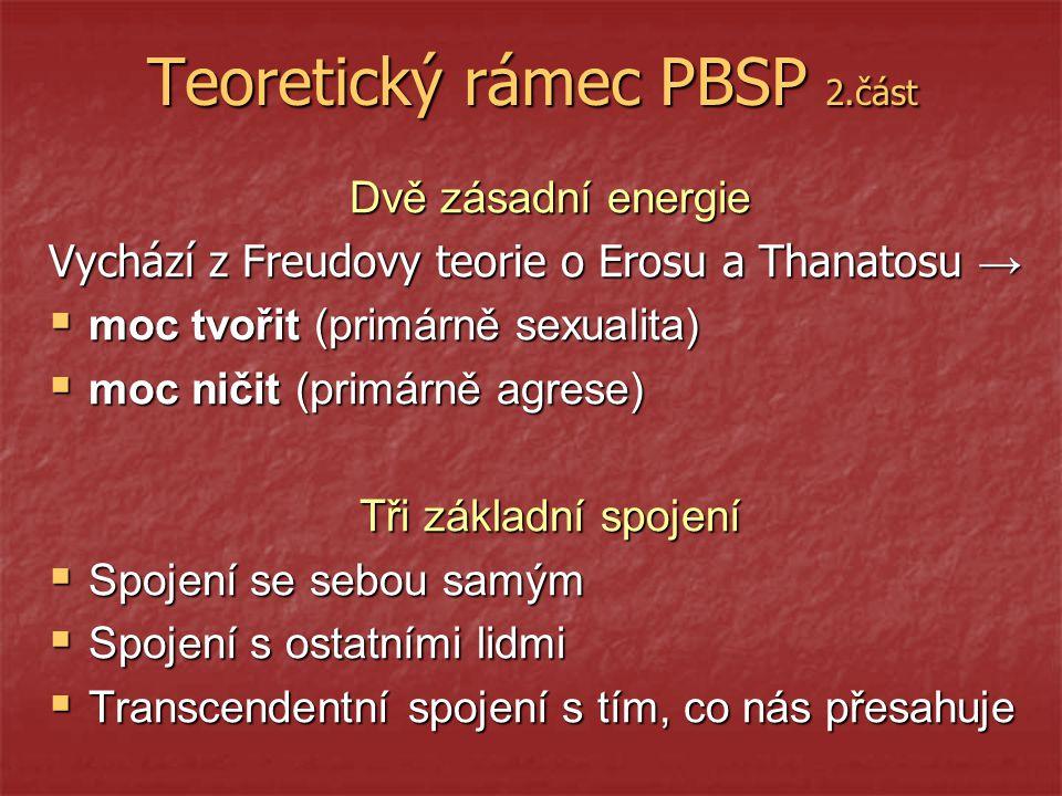 Teoretický rámec PBSP 2.část