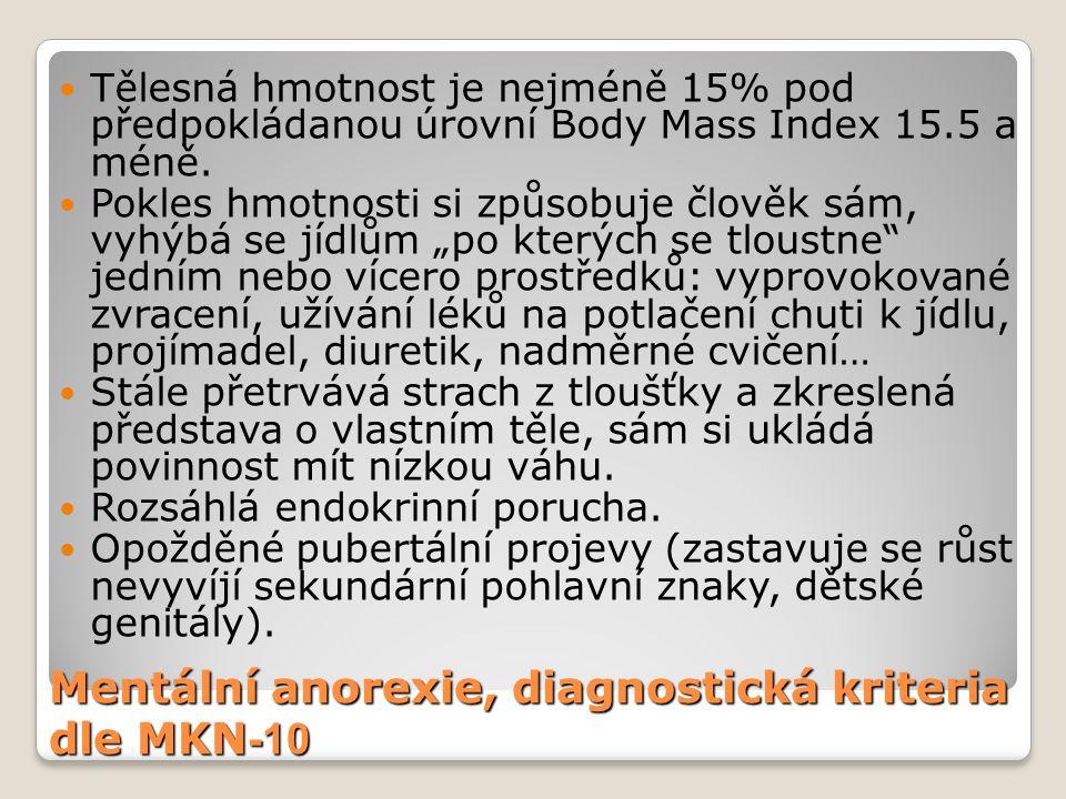 Mentální anorexie, diagnostická kriteria dle MKN-10