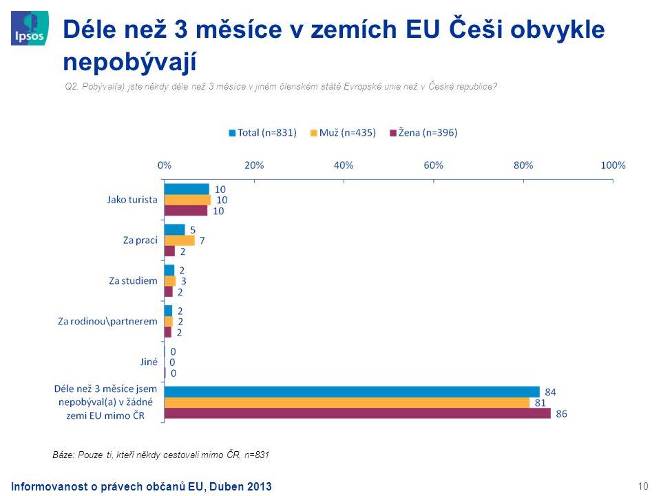 Déle než 3 měsíce v zemích EU Češi obvykle nepobývají