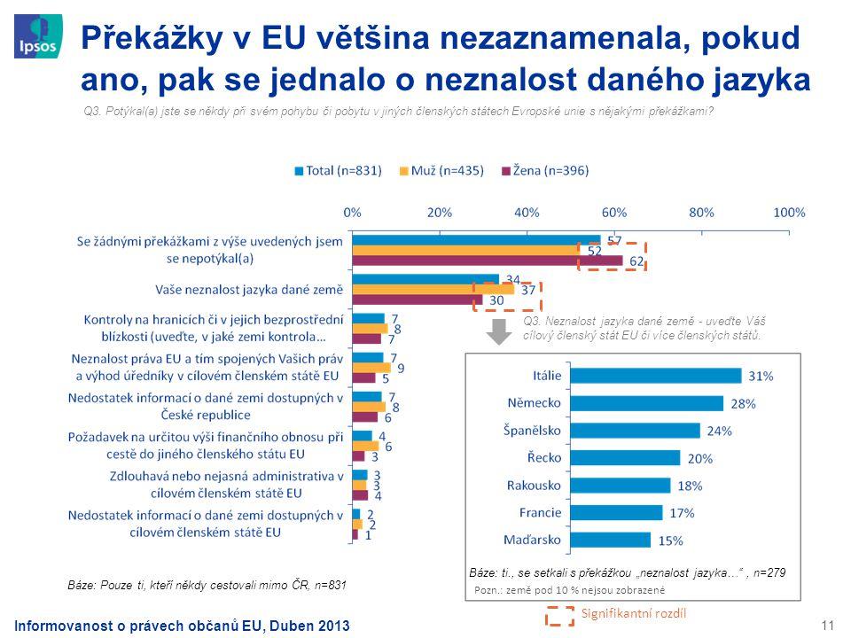 Překážky v EU většina nezaznamenala, pokud ano, pak se jednalo o neznalost daného jazyka