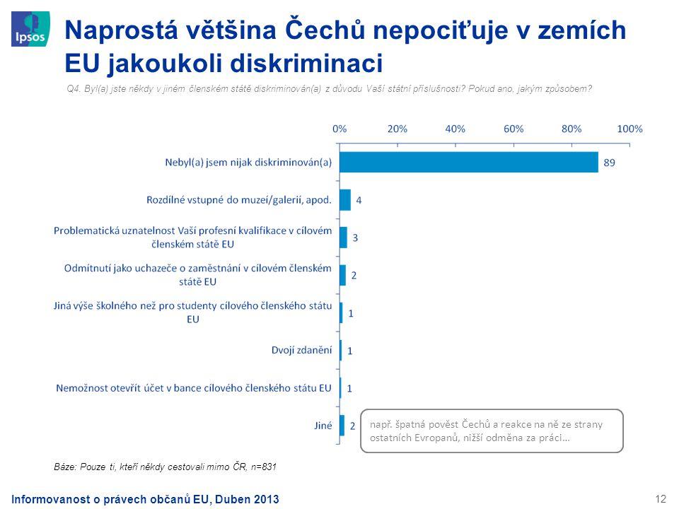 Naprostá většina Čechů nepociťuje v zemích EU jakoukoli diskriminaci