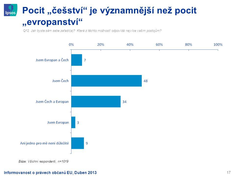 """Pocit """"češství je významnější než pocit """"evropanství"""