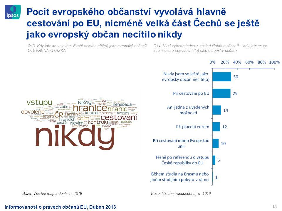 Pocit evropského občanství vyvolává hlavně cestování po EU, nicméně velká část Čechů se ještě jako evropský občan necítilo nikdy