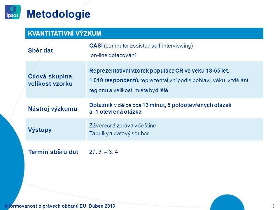 Metodologie KVANTITATIVNÍ VÝZKUM Sběr dat