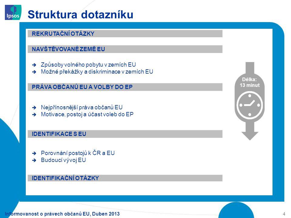 Struktura dotazníku REKRUTAČNÍ OTÁZKY NAVŠTĚVOVANÉ ZEMĚ EU