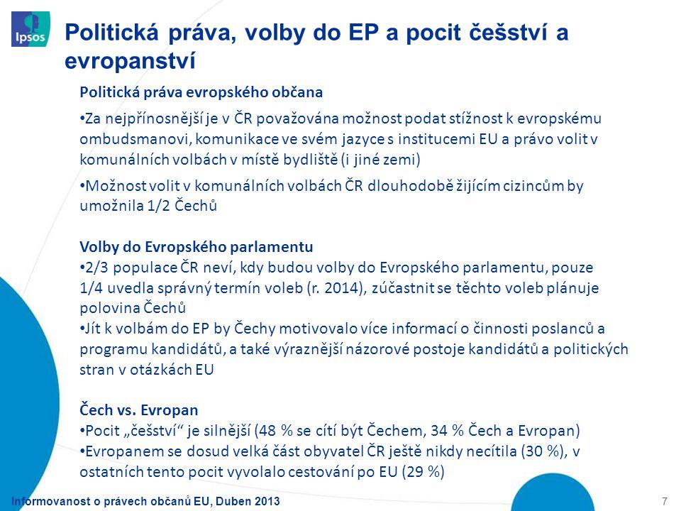 Politická práva, volby do EP a pocit češství a evropanství