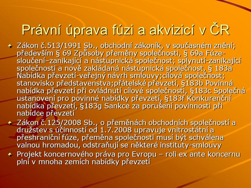 Právní úprava fúzi a akvizicí v ČR