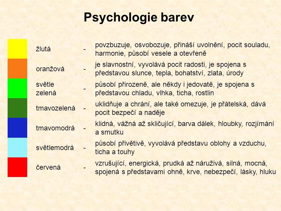 Psychologie barev žlutá -