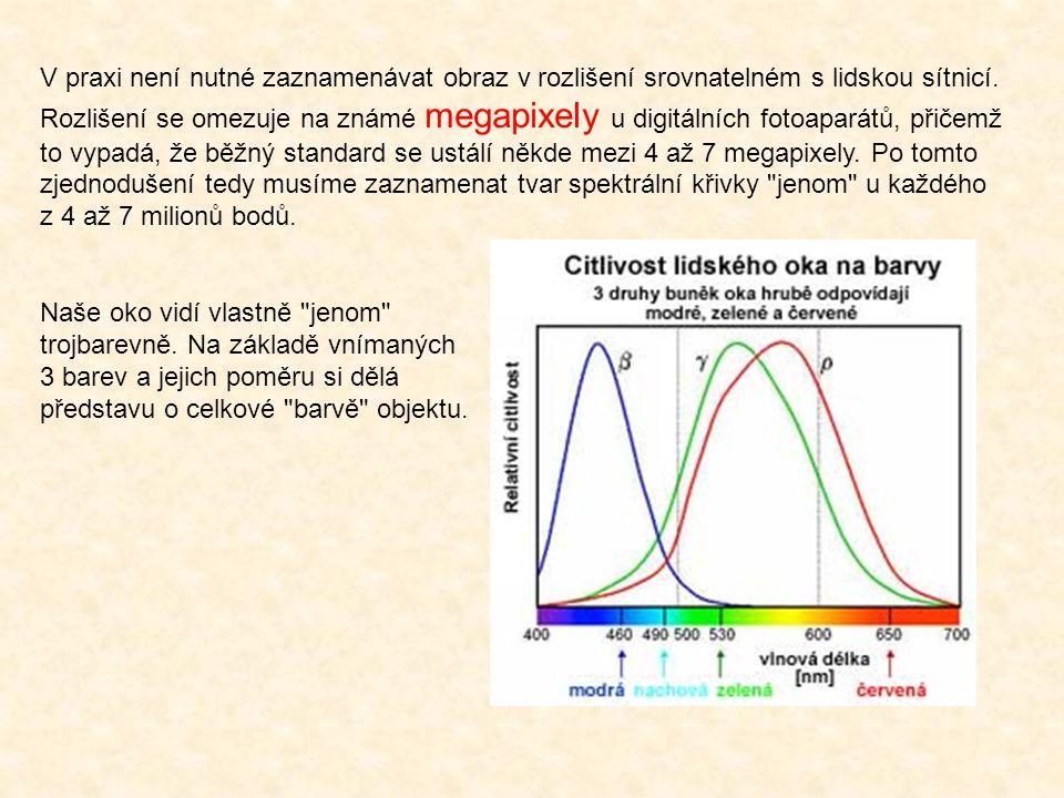 V praxi není nutné zaznamenávat obraz v rozlišení srovnatelném s lidskou sítnicí. Rozlišení se omezuje na známé megapixely u digitálních fotoaparátů, přičemž to vypadá, že běžný standard se ustálí někde mezi 4 až 7 megapixely. Po tomto zjednodušení tedy musíme zaznamenat tvar spektrální křivky jenom u každého z 4 až 7 milionů bodů.