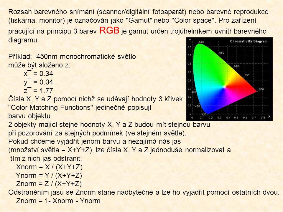 Rozsah barevného snímání (scanner/digitální fotoaparát) nebo barevné reprodukce (tiskárna, monitor) je označován jako Gamut nebo Color space . Pro zařízení pracující na principu 3 barev RGB je gamut určen trojúhelníkem uvnitř barevného diagramu.