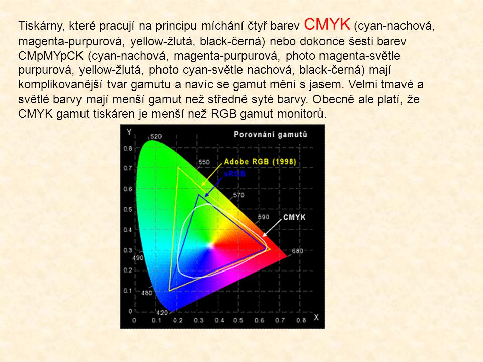 Tiskárny, které pracují na principu míchání čtyř barev CMYK (cyan-nachová, magenta-purpurová, yellow-žlutá, black-černá) nebo dokonce šesti barev CMpMYpCK (cyan-nachová, magenta-purpurová, photo magenta-světle purpurová, yellow-žlutá, photo cyan-světle nachová, black-černá) mají komplikovanější tvar gamutu a navíc se gamut mění s jasem.