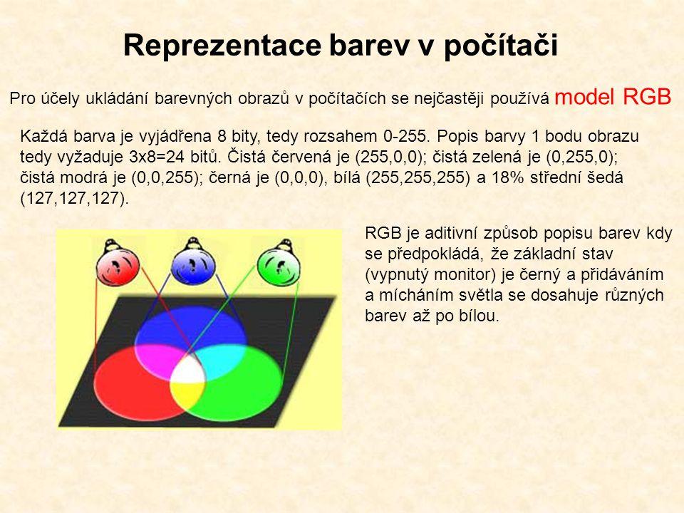 Reprezentace barev v počítači