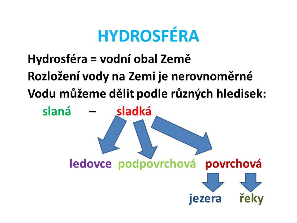 HYDROSFÉRA Hydrosféra = vodní obal Země