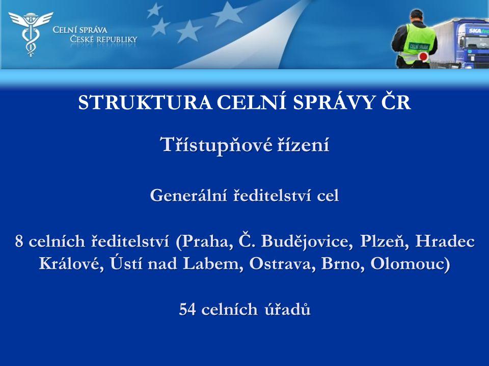 Struktura Celní správy ČR