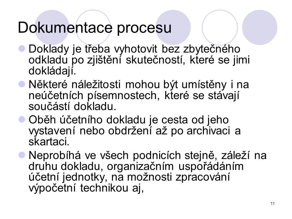 Dokumentace procesu Doklady je třeba vyhotovit bez zbytečného odkladu po zjištění skutečností, které se jimi dokládají.