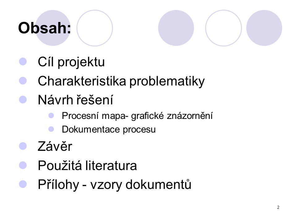 Obsah: Cíl projektu Charakteristika problematiky Návrh řešení Závěr